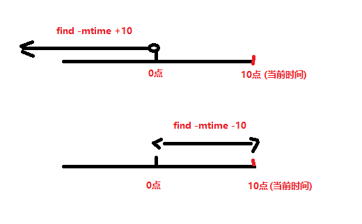 find_time_diff.png
